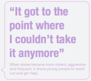 Graphic courtesy of ©NSPCC/No One Noticed, No One Heard
